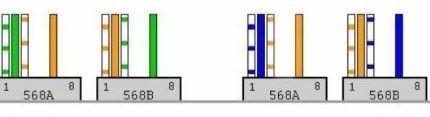Прямой обжим на 4 жилы (для кроссового порядок проводов особого значения не имеет)