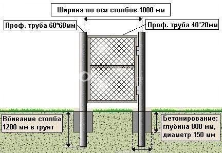 Схема монтажа столбов для забора из сетки