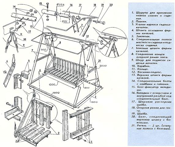 Схема садовых качелей с жесткой конструкцией в виде треугольной трапеции