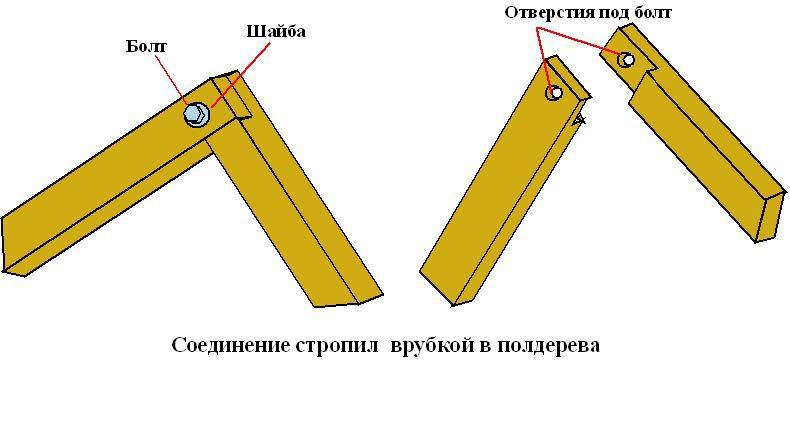 Соединение стропил качелей врубкой в полдерева - схема