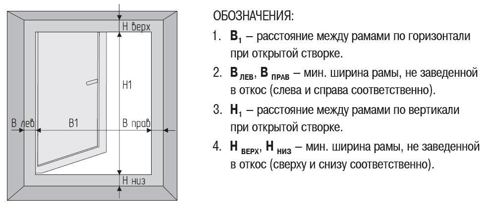 Измерение размера москитной сетки