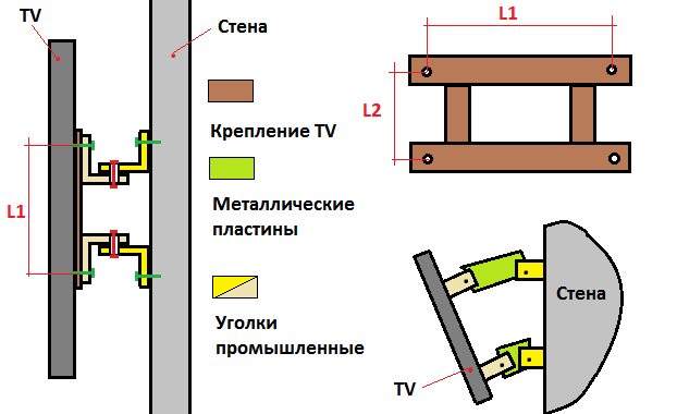 Схема самодельного кронштейна для телевизора