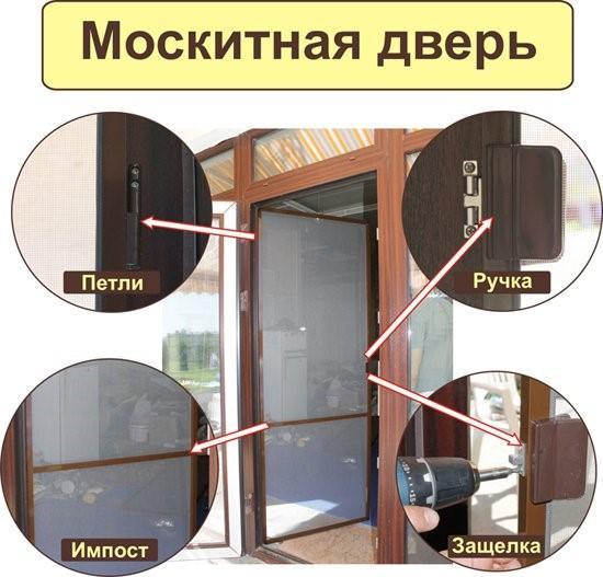 Устройство москитной двери