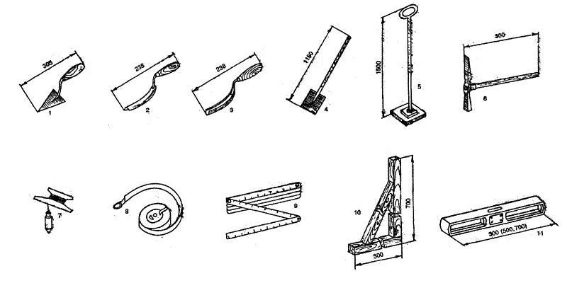 Инструменты для обустройства фундамента своими руками