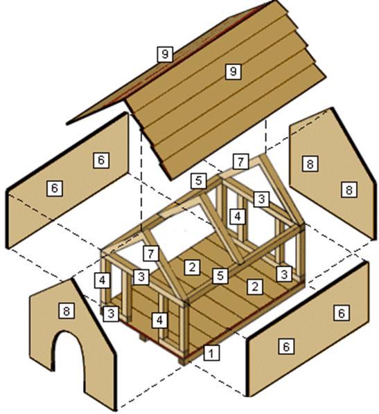 Схема будки для овчарки