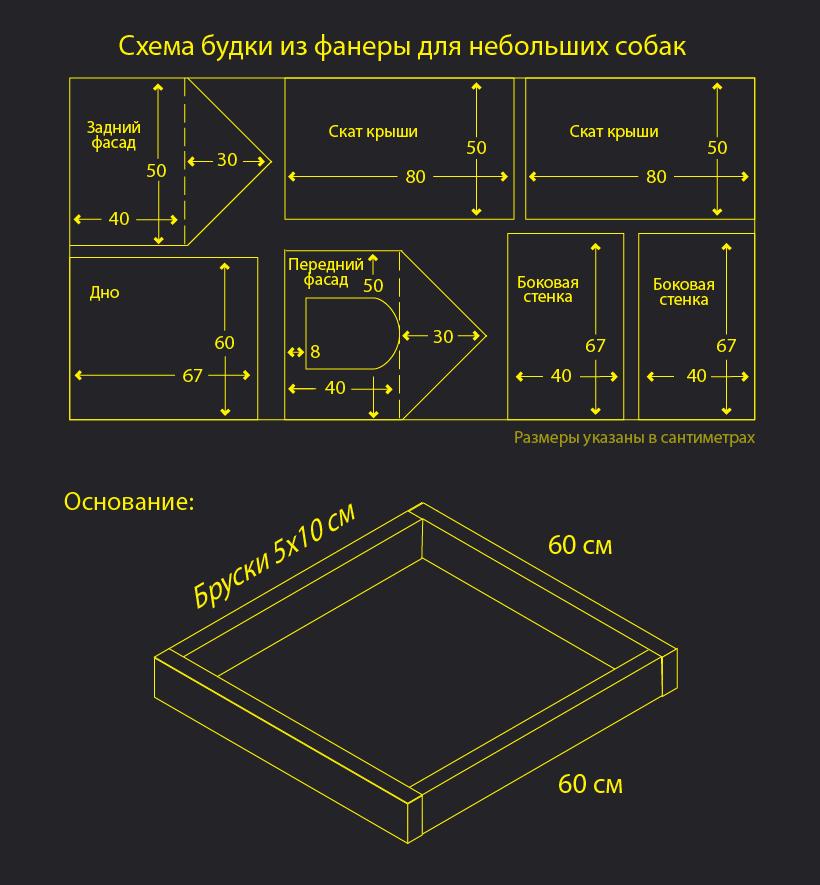 Схема будки для собаки из фанеры и раскладка деталей