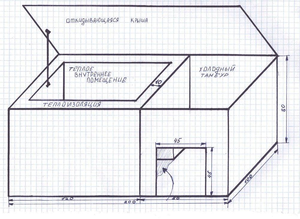 Схема будки с теплоизоляцией