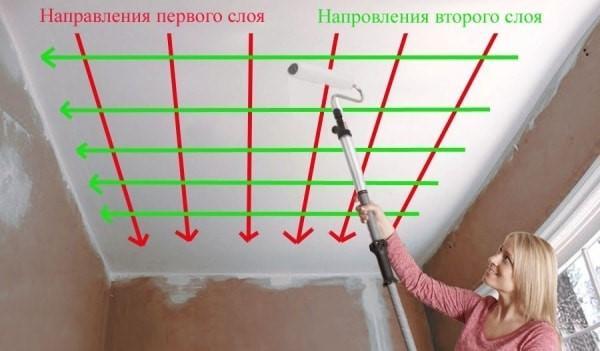 Направление первого и второго слоя покраски потолка