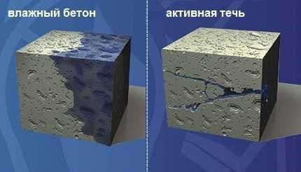 Валжный бетон