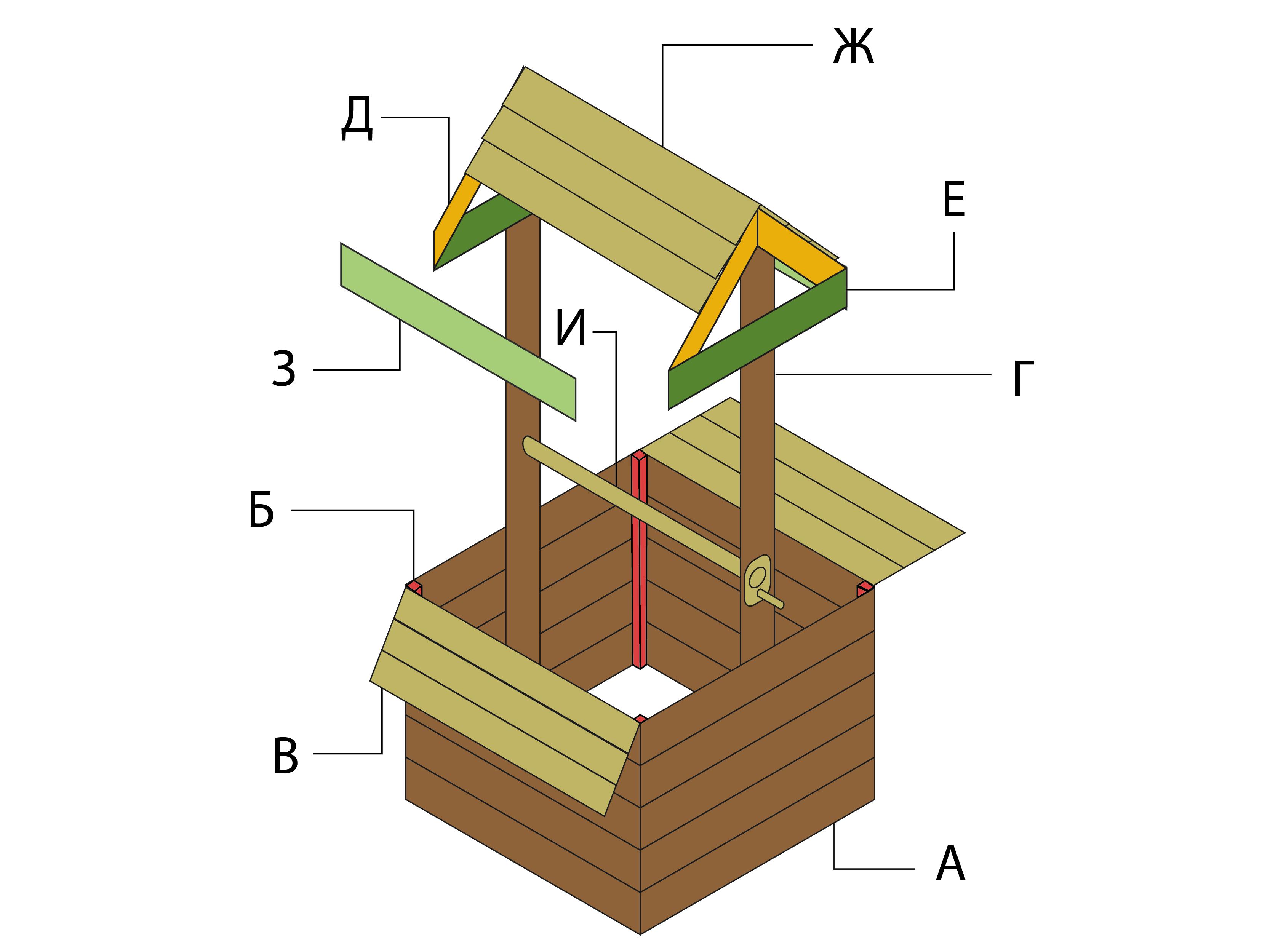 Чертеж домика для колодца с необходимыми элементами