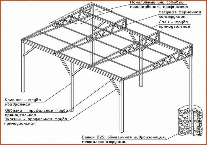 Схема веранды из металлопроката