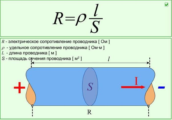 Формула расчета сечения провода по мощности