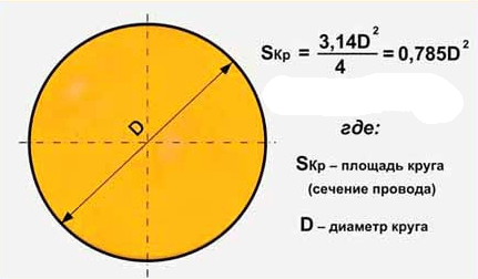 Формула расчета сечения провода