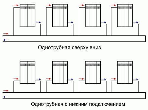 Подключение батарей в однотрубной системе отопления сверху вниз или снизу