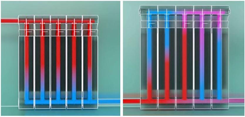 Распределение тепла в батареях отопления