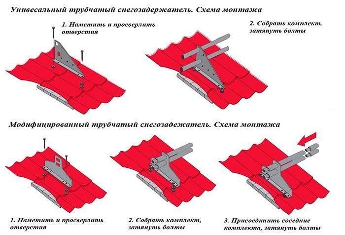 Схема монтажа кронштейнов и трубок снегозадержателя
