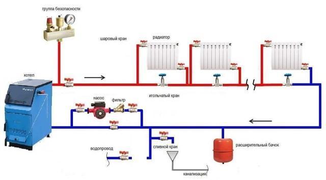 Схема расположения элементов в ленинградской системе отопления