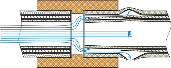 последствия неплотного стыка труб