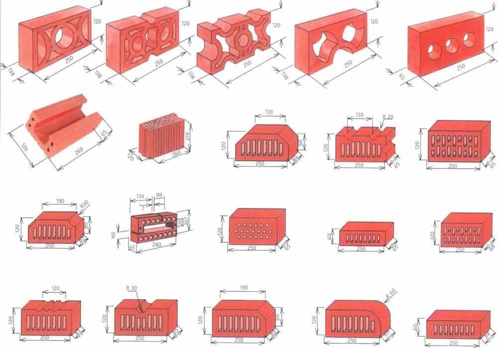 размеры красного облицовочного кирпича