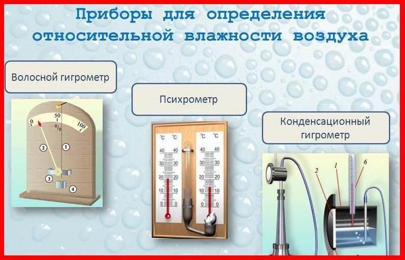 Приборы для определения относительной влажности воздуха