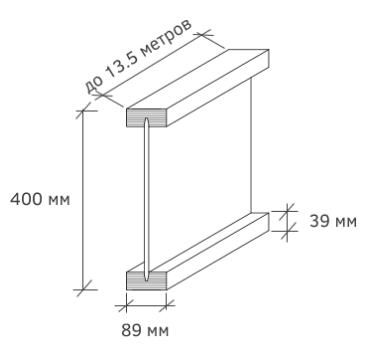 Размеры балок перекрытия