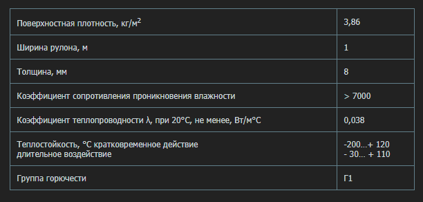 Свойства Алюфом R-TK