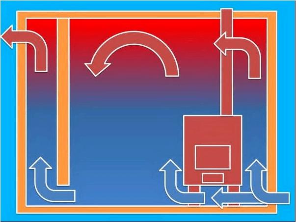 Вентиляция басту в бане - схема и устройство