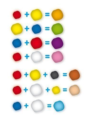 сочетания различных цветов для получения новых оттенков