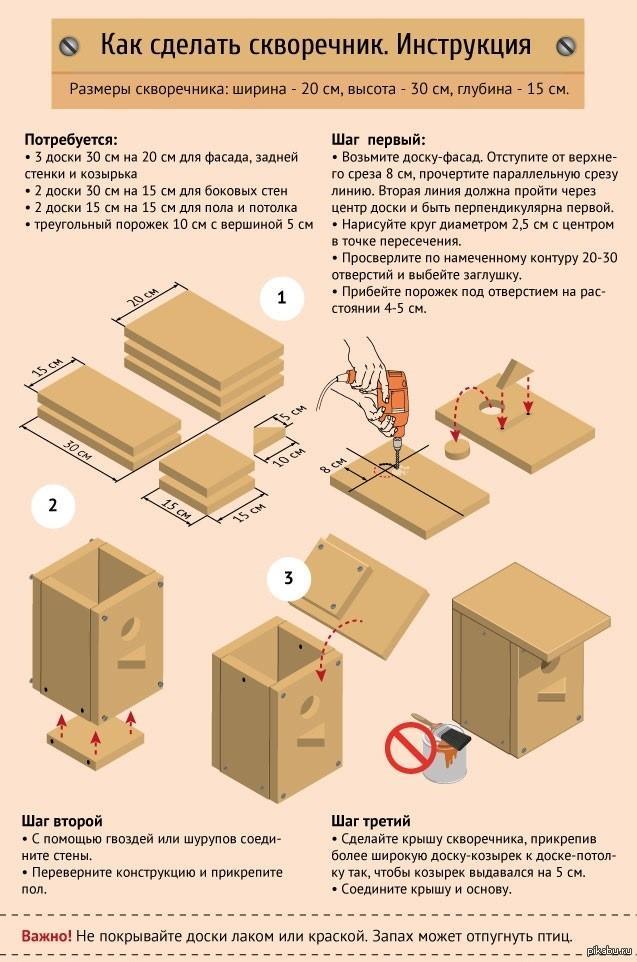 Инструкция по сборке скворечника