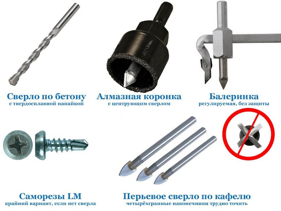 Инструменты для сверления отверстий в плитке