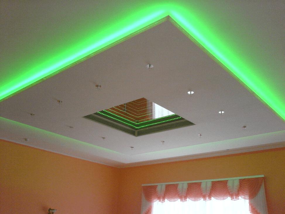 Подсветка потолка глубина