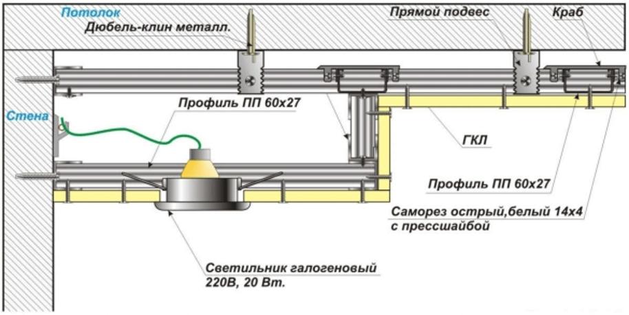 Потолок с двумя ярусами