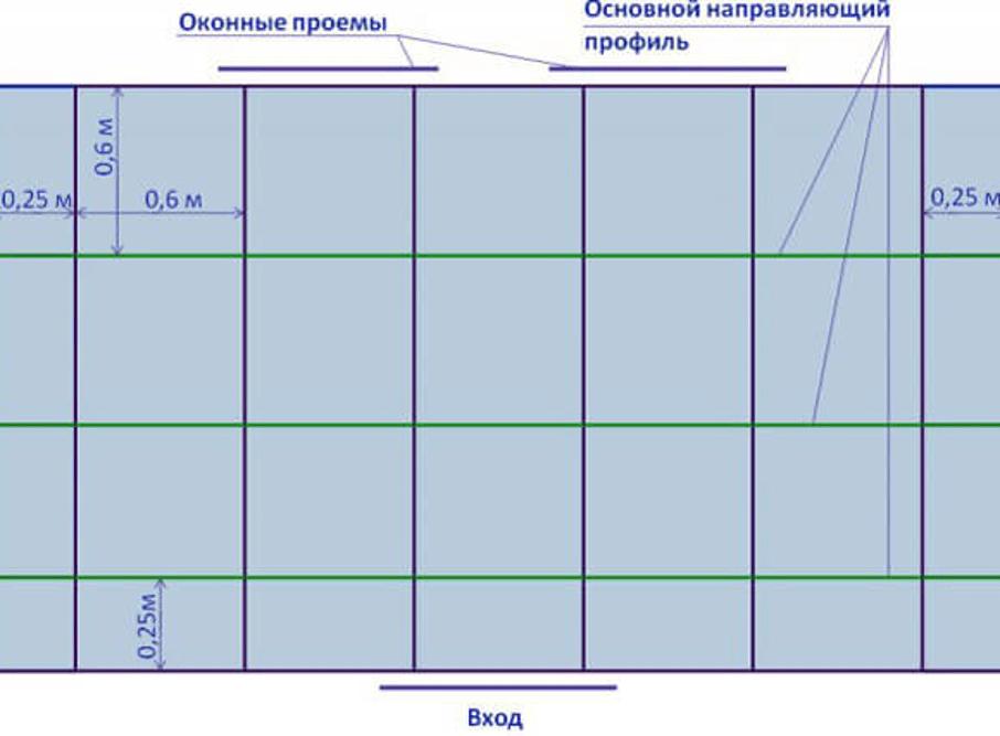 Разметка линий для крепления профиля