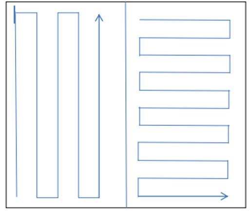 Схема нанесения нового слоя гидроизоляции