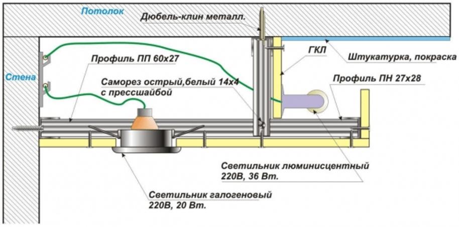 Схема потолка с выступающим карнизом