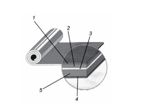Структура рулонного материала