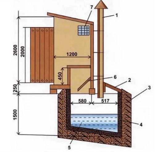 Дачный туалет уличного типа с вентканалом
