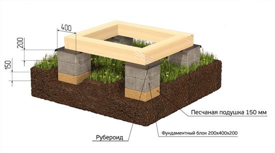 Фундамент для дачного туалета