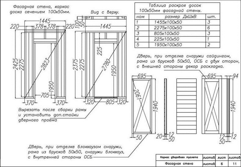 Раскладка деталей дачного туалета