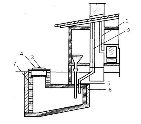 Схема дачного туалета Люфт-клозет