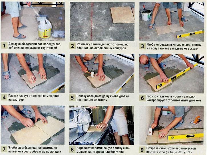 Этапы облицовки плиткой