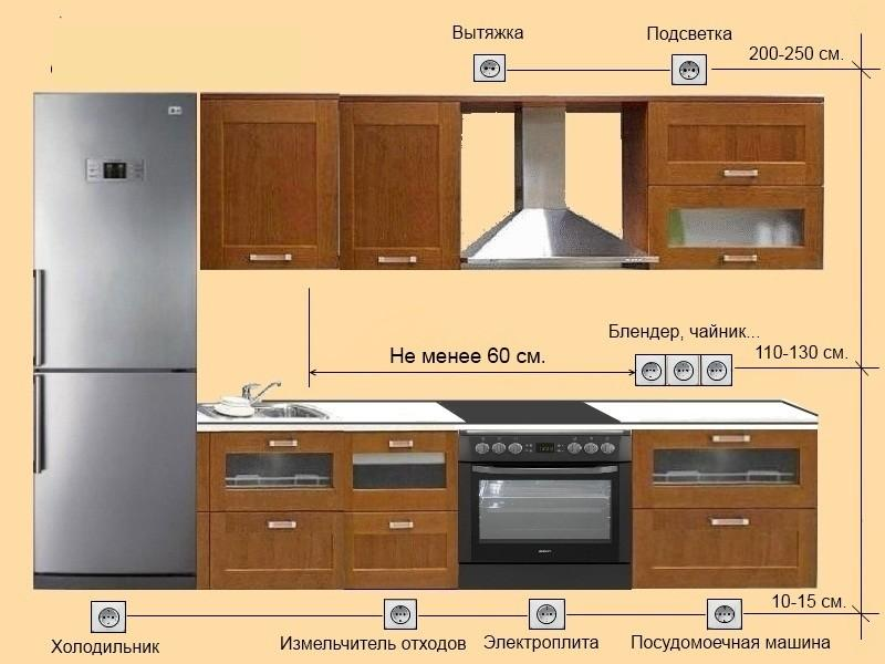 План розеток на кухне и расстояние между ними