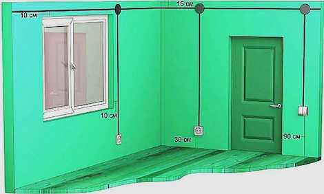 Расположение выключателей у двери