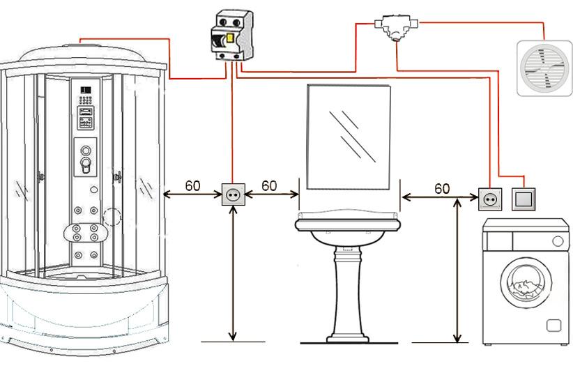 Высота расположения розеток и выключателей от пола: стандарты и правила