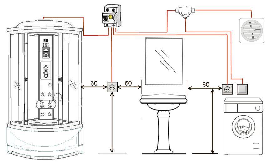 Расстояние розеток от сантехнического оборудования