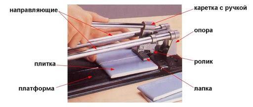 Устройство ручного плиткореза