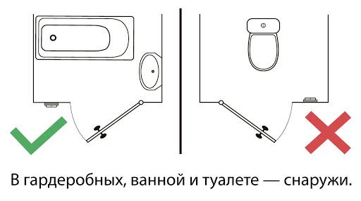 Выключатель в санузле снаружи