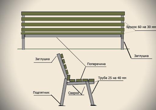 Чертеж простой скамейки