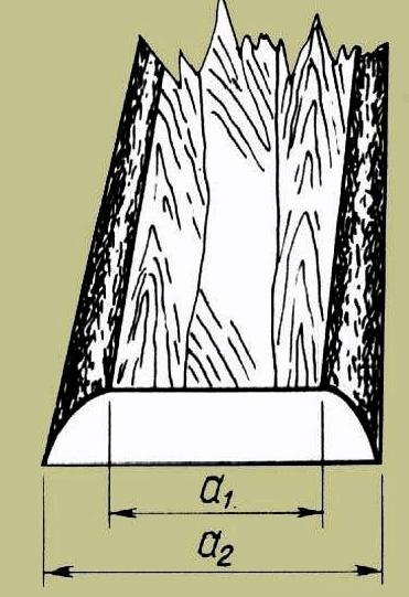 Габаритный размер доски