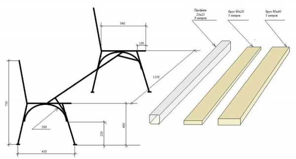 Схема скамейки из профиля